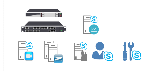 Awesome Skype for Business Visio Stencils – Gonzalo Escarrá's Blog